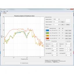 Sonotracer - Schallpegelmess-System und Frequenzanalyse-Tool