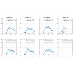 Auswertung komplexer Schall-/Vibrationsdaten